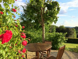 Holiday homes with pool near Sarlat in Dordogne. near Milhac