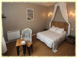 Bed and breakfast in Baie de Somme