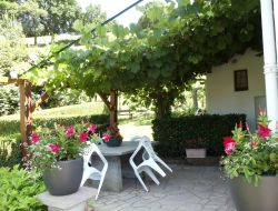 Holiday rental in the Pays Basque, South Aquitaine.