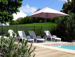 Gites de charme avec piscine en Dordogne.